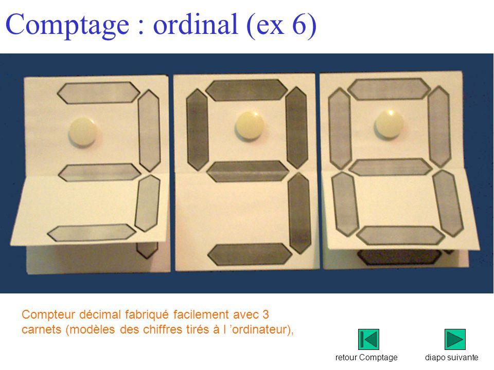 retour Comptage Comptage : ordinal (ex 6) diapo suivante Compteur décimal fabriqué facilement avec 3 carnets (modèles des chiffres tirés à l 'ordinateur),