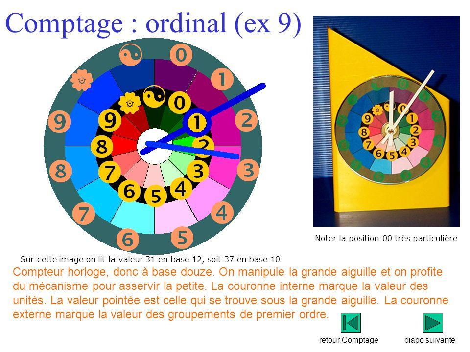 retour Comptage Comptage : ordinal (ex 9) diapo suivante Compteur horloge, donc à base douze.