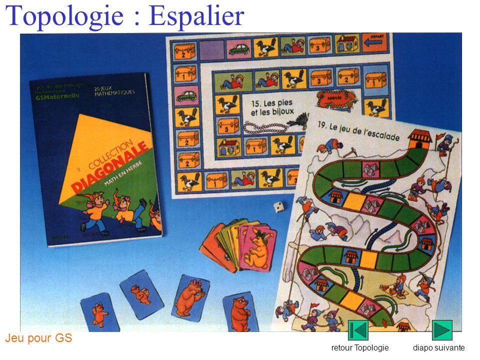 retour Topologie Topologie : Espalier Jeu pour GS diapo suivante