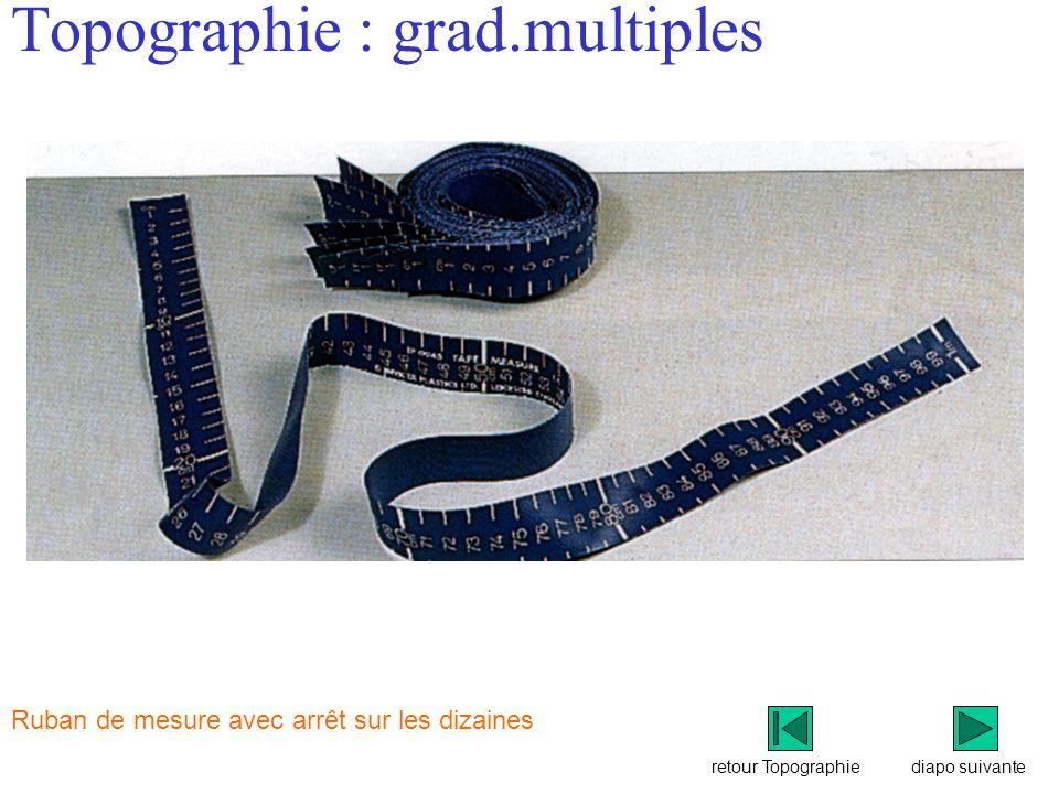 retour Topographie Topographie : grad.multiples Ruban de mesure avec arrêt sur les dizaines diapo suivante