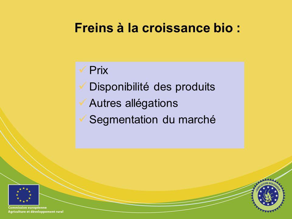 Freins à la croissance bio :  Prix  Disponibilité des produits  Autres allégations  Segmentation du marché 12