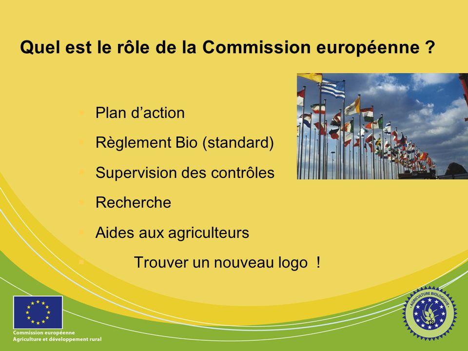 18 Quel est le rôle de la Commission européenne ?  Plan d'action  Règlement Bio (standard)  Supervision des contrôles  Recherche  Aides aux agric