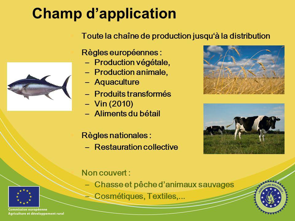 20 Champ d'application  Toute la chaîne de production jusqu'à la distribution  Règles européennes : –Production végétale, –Production animale, –Aqua