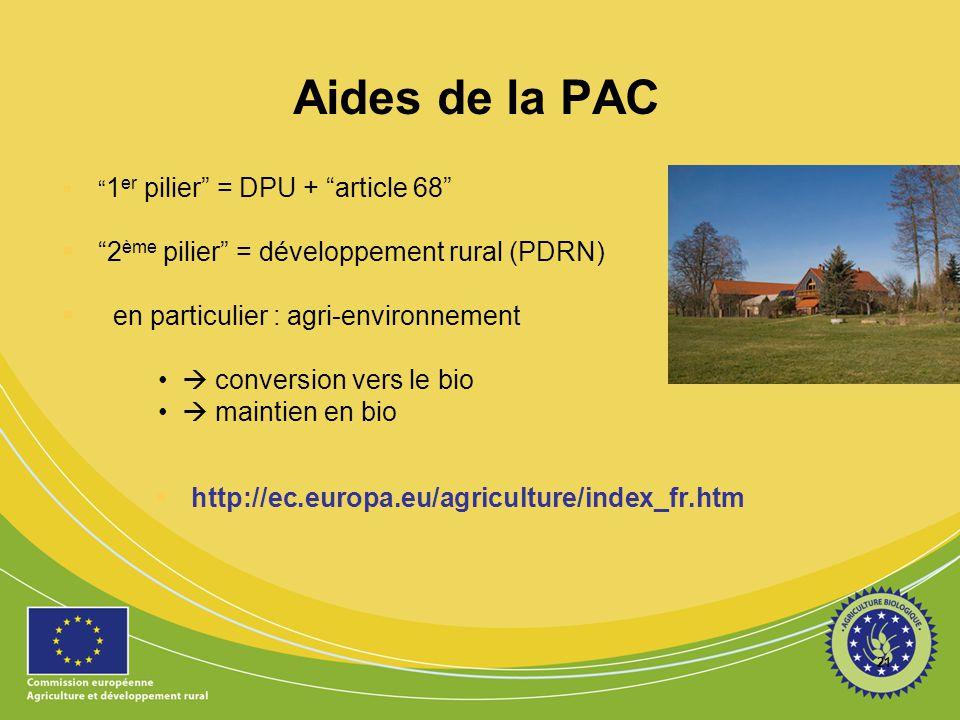 """21 Aides de la PAC  """" 1 er pilier"""" = DPU + """"article 68""""  """"2 ème pilier"""" = développement rural (PDRN)  en particulier : agri-environnement •  conve"""