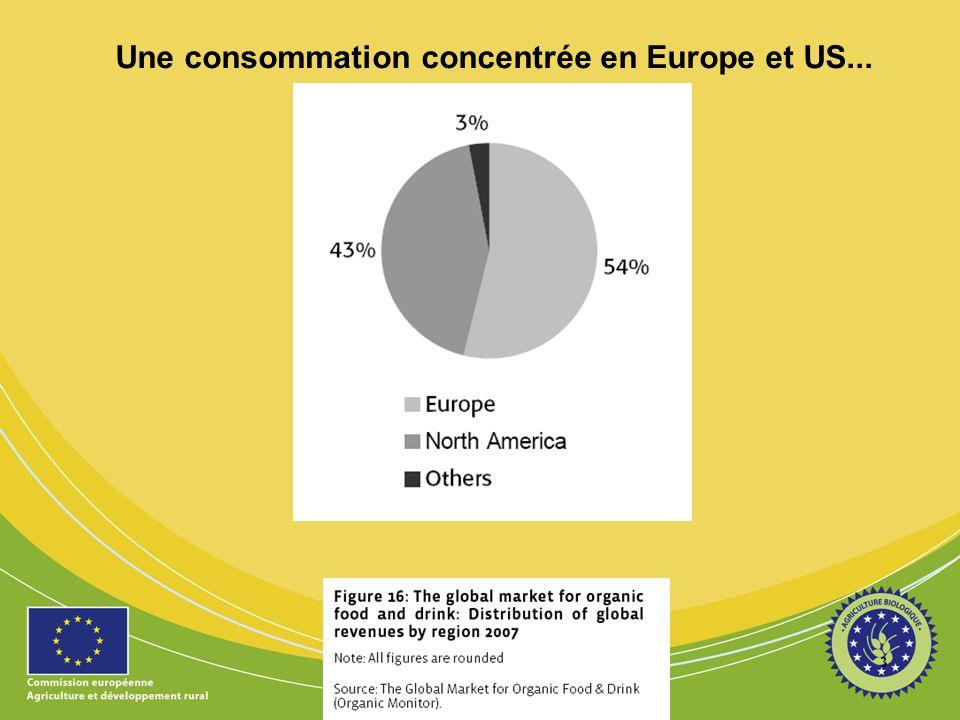 3 Une consommation concentrée en Europe et US...