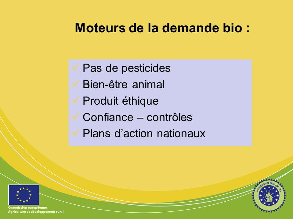Moteurs de la demande bio :  Pas de pesticides  Bien-être animal  Produit éthique  Confiance – contrôles  Plans d'action nationaux 8