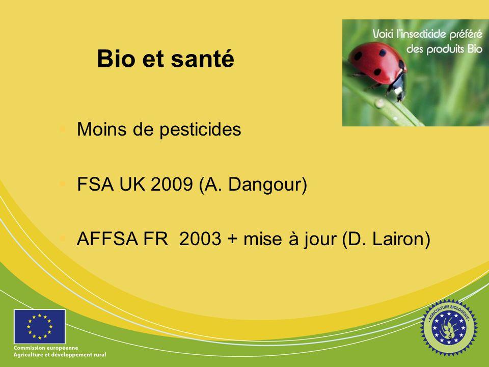 Bio et santé  Moins de pesticides  FSA UK 2009 (A. Dangour)  AFFSA FR 2003 + mise à jour (D. Lairon) 9