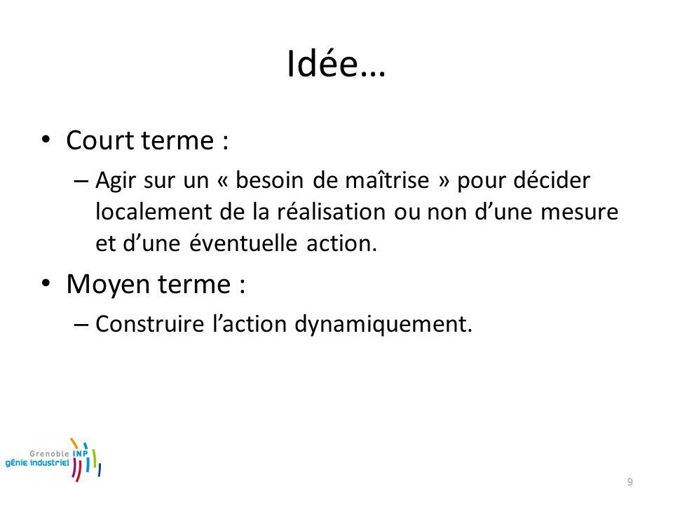 Idée… • Court terme : – Agir sur un « besoin de maîtrise » pour décider localement de la réalisation ou non d'une mesure et d'une éventuelle action.