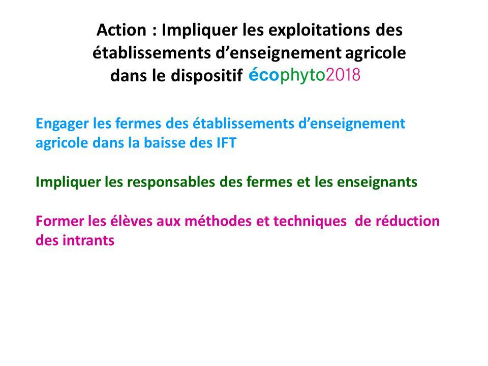 Action : dispositif R&D En Picardie : Inventaire, diffusion des travaux en cours incitation à une meilleure coordination des travaux Au niveau national : mise en place d'un réseau de R&D 25 sites en 2010, 50 en 2011 Appel à candidature été 2010
