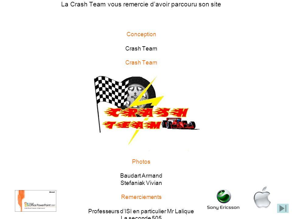 La Crash Team vous remercie d'avoir parcouru son site Conception Crash Team Boussonnière Maxime Neveu Jules Pons Thibault Rousseau Loïc Stefaniak Vivi