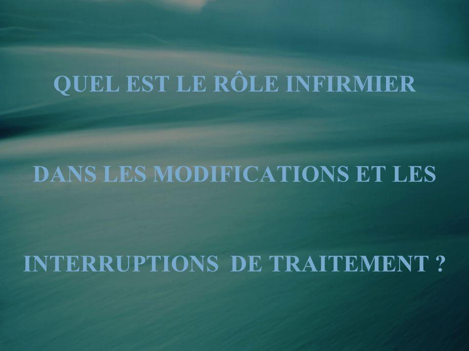 QUEL EST LE RÔLE INFIRMIER DANS LES MODIFICATIONS ET LES INTERRUPTIONS DE TRAITEMENT ?
