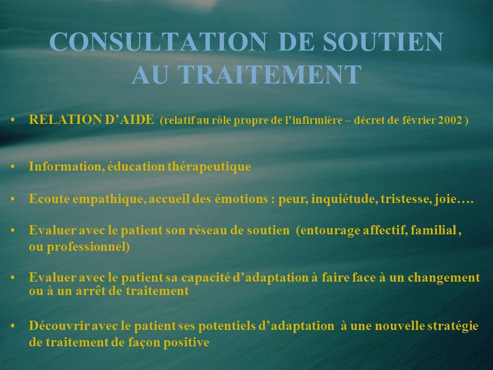 CONSULTATION DE SOUTIEN AU TRAITEMENT •Evaluer avec le patient sa capacité d'adaptation à faire face à un changement ou à un arrêt de traitement •RELA