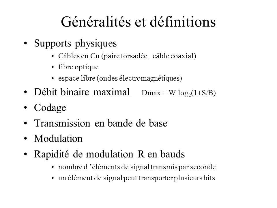 Généralités et définitions •Supports physiques •Câbles en Cu (paire torsadée, câble coaxial) •fibre optique •espace libre (ondes électromagnétiques) •Débit binaire maximal Dmax = W.log 2 (1+S/B) •Codage •Transmission en bande de base •Modulation •Rapidité de modulation R en bauds •nombre d 'éléments de signal transmis par seconde •un élément de signal peut transporter plusieurs bits