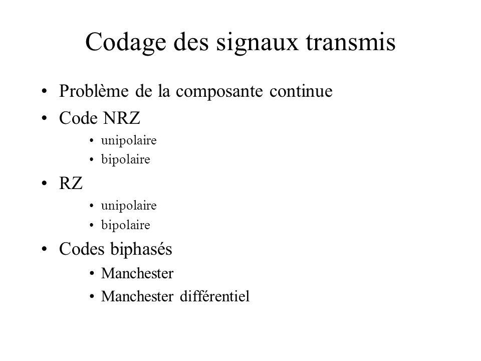 Codage des signaux transmis •Problème de la composante continue •Code NRZ •unipolaire •bipolaire •RZ •unipolaire •bipolaire •Codes biphasés •Manchester •Manchester différentiel