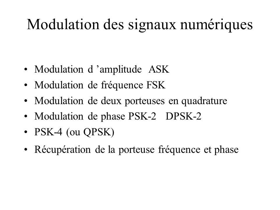 Modulation des signaux numériques •Modulation d 'amplitude ASK •Modulation de fréquence FSK •Modulation de deux porteuses en quadrature •Modulation de phase PSK-2 DPSK-2 •PSK-4 (ou QPSK) •Récupération de la porteuse fréquence et phase