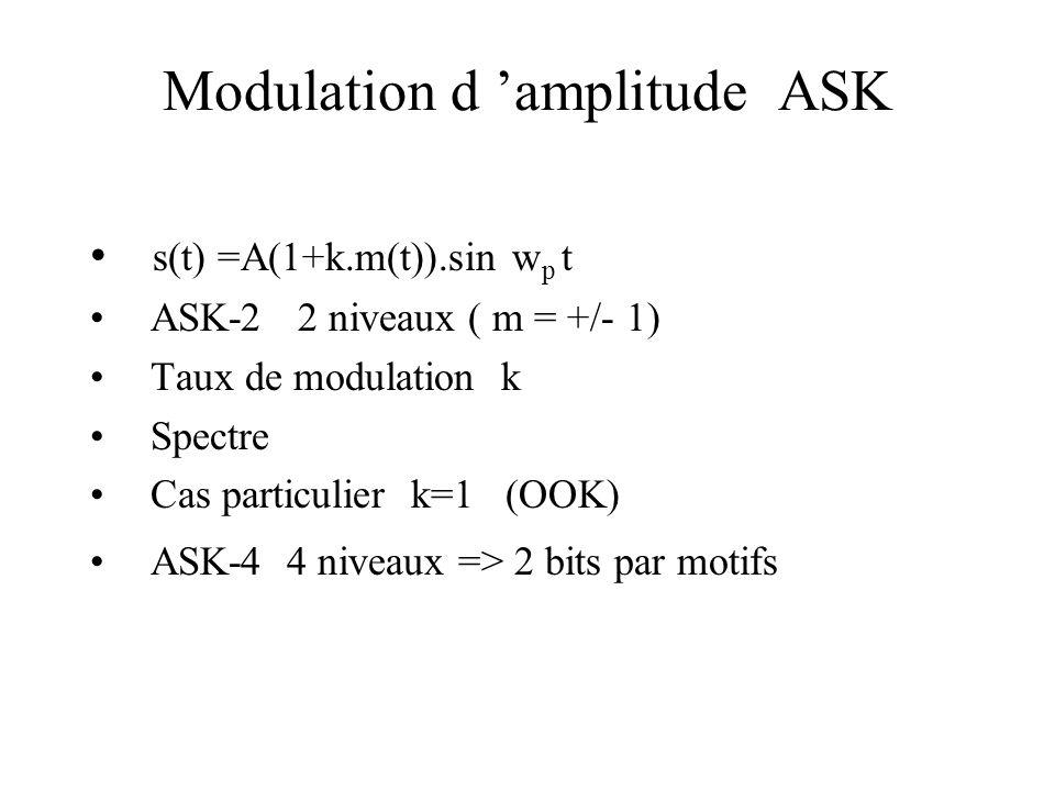 Modulation d 'amplitude ASK • s(t) =A(1+k.m(t)).sin w p t • ASK-2 2 niveaux ( m = +/- 1) • Taux de modulation k • Spectre • Cas particulier k=1 (OOK) • ASK-4 4 niveaux => 2 bits par motifs