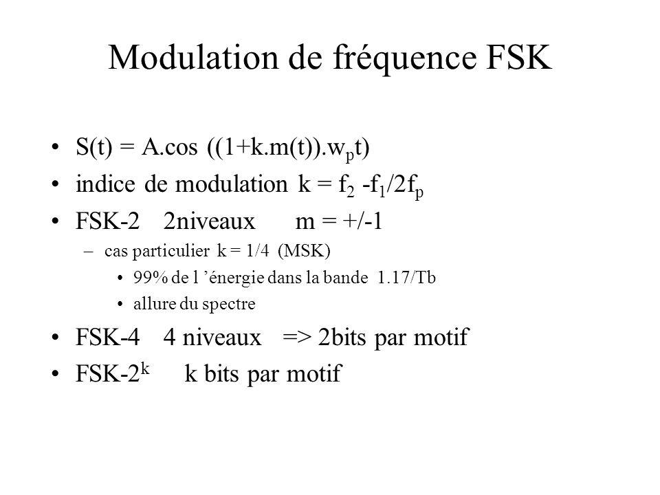 Modulation de fréquence FSK •S(t) = A.cos ((1+k.m(t)).w p t) •indice de modulation k = f 2 -f 1 /2f p •FSK-2 2niveaux m = +/-1 –cas particulier k = 1/4 (MSK) •99% de l 'énergie dans la bande 1.17/Tb •allure du spectre •FSK-4 4 niveaux => 2bits par motif •FSK-2 k k bits par motif