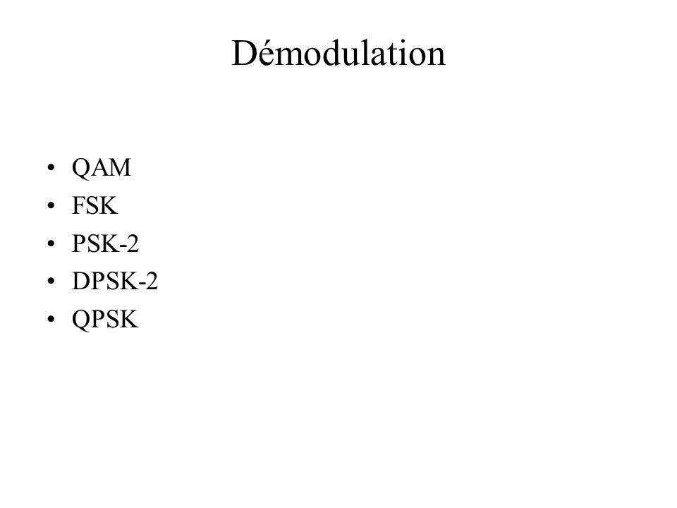 Démodulation •QAM •FSK •PSK-2 •DPSK-2 •QPSK
