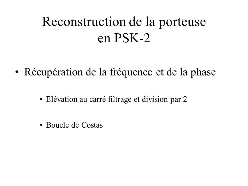 Reconstruction de la porteuse en PSK-2 •Récupération de la fréquence et de la phase •Elévation au carré filtrage et division par 2 •Boucle de Costas