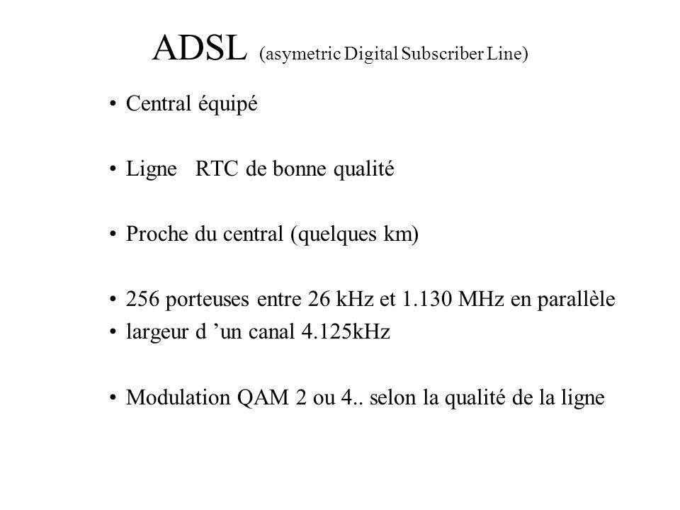 ADSL (asymetric Digital Subscriber Line) •Central équipé •Ligne RTC de bonne qualité •Proche du central (quelques km) •256 porteuses entre 26 kHz et 1.130 MHz en parallèle •largeur d 'un canal 4.125kHz •Modulation QAM 2 ou 4..