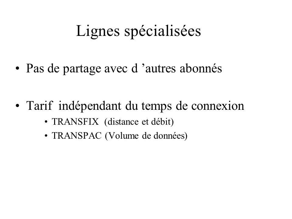 Lignes spécialisées •Pas de partage avec d 'autres abonnés •Tarif indépendant du temps de connexion •TRANSFIX (distance et débit) •TRANSPAC (Volume de données)