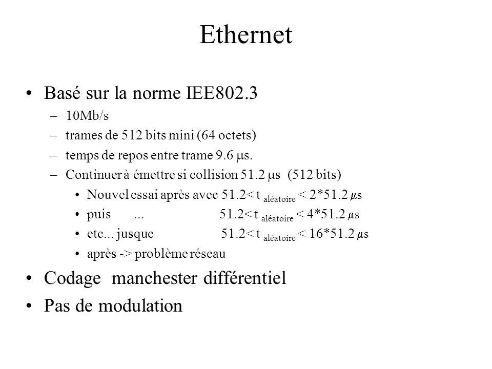 Ethernet •Basé sur la norme IEE802.3 –10Mb/s –trames de 512 bits mini (64 octets) –temps de repos entre trame 9.6  s.