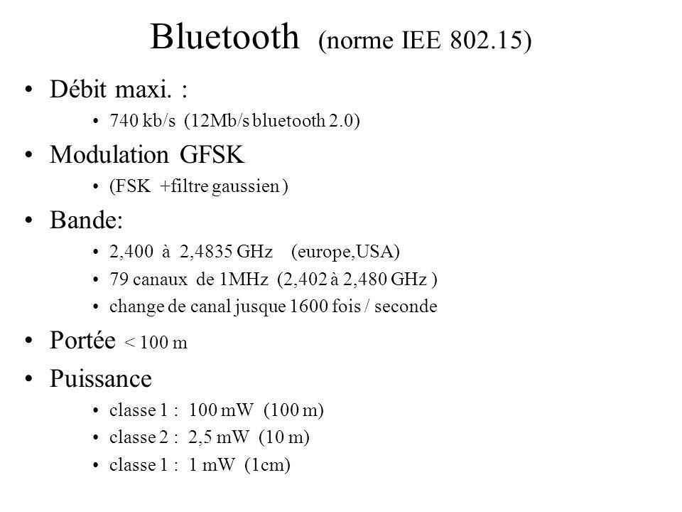Bluetooth (norme IEE 802.15) •Débit maxi.