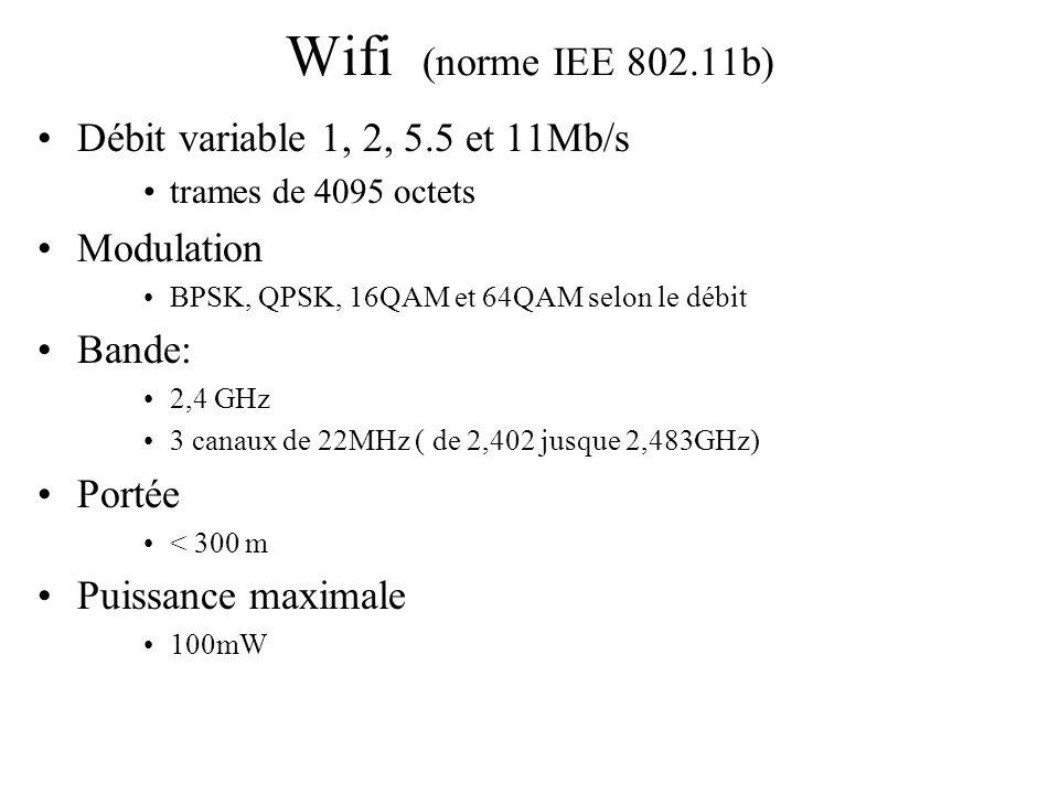 Wifi (norme IEE 802.11b) •Débit variable 1, 2, 5.5 et 11Mb/s •trames de 4095 octets •Modulation •BPSK, QPSK, 16QAM et 64QAM selon le débit •Bande: •2,4 GHz •3 canaux de 22MHz ( de 2,402 jusque 2,483GHz) •Portée •< 300 m •Puissance maximale •100mW