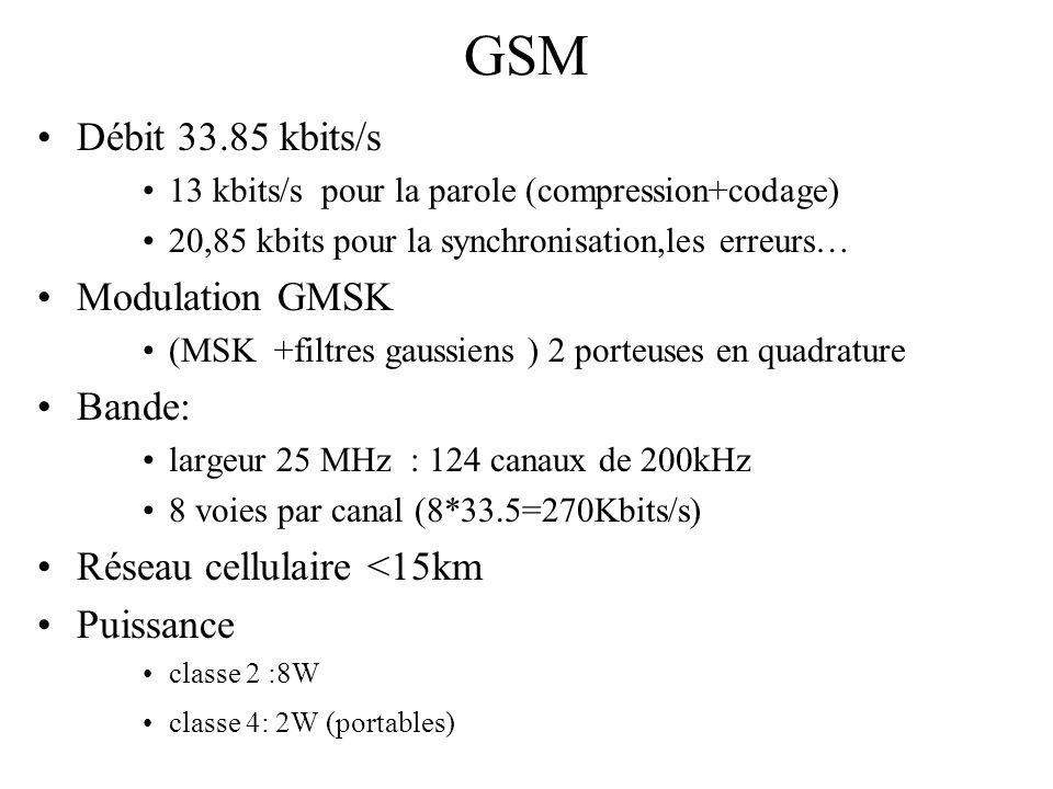 GSM •Débit 33.85 kbits/s •13 kbits/s pour la parole (compression+codage) •20,85 kbits pour la synchronisation,les erreurs… •Modulation GMSK •(MSK +filtres gaussiens ) 2 porteuses en quadrature •Bande: •largeur 25 MHz : 124 canaux de 200kHz •8 voies par canal (8*33.5=270Kbits/s) •Réseau cellulaire <15km •Puissance •classe 2 :8W •classe 4: 2W (portables)