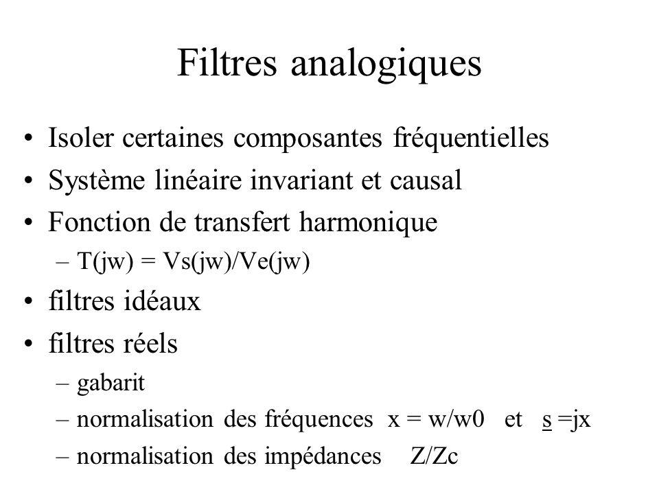 Filtres analogiques •Isoler certaines composantes fréquentielles •Système linéaire invariant et causal •Fonction de transfert harmonique –T(jw) = Vs(jw)/Ve(jw) •filtres idéaux •filtres réels –gabarit –normalisation des fréquences x = w/w0 et s =jx –normalisation des impédances Z/Zc