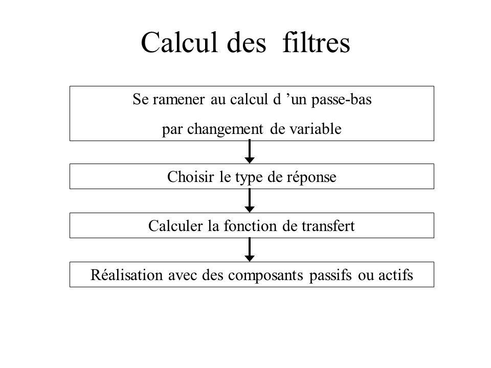 Calcul des filtres Se ramener au calcul d 'un passe-bas par changement de variable Choisir le type de réponse Calculer la fonction de transfert Réalisation avec des composants passifs ou actifs