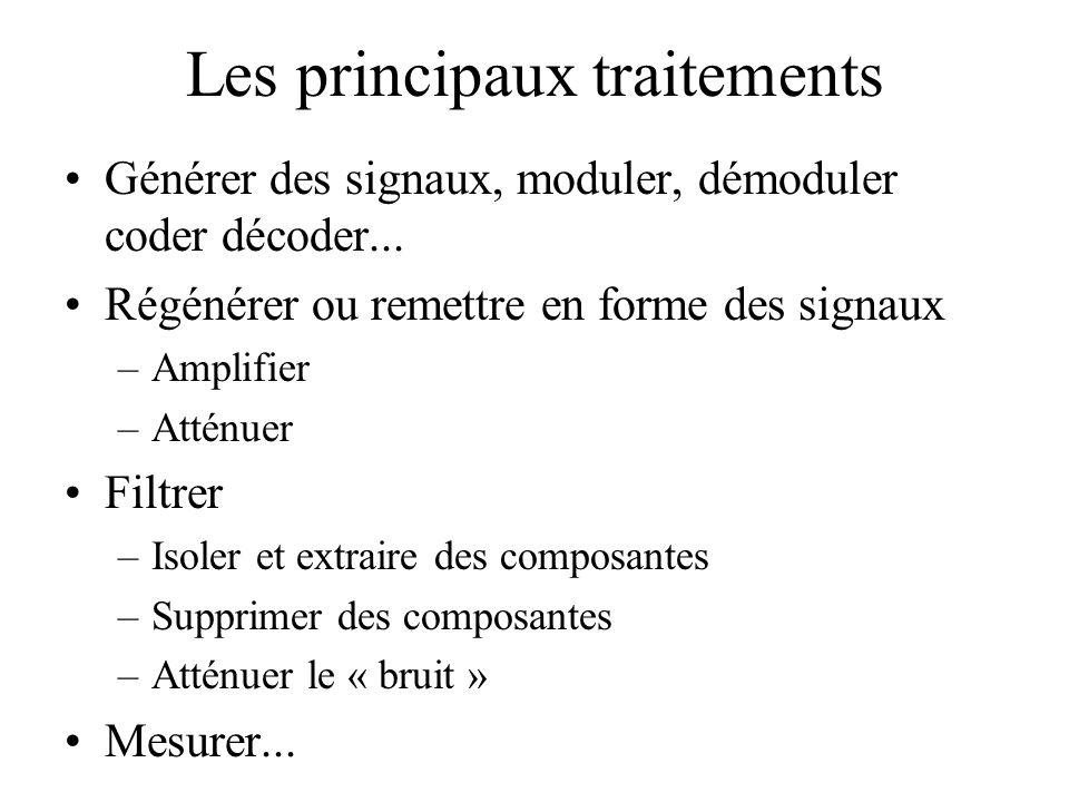 Les principaux traitements •Générer des signaux, moduler, démoduler coder décoder...