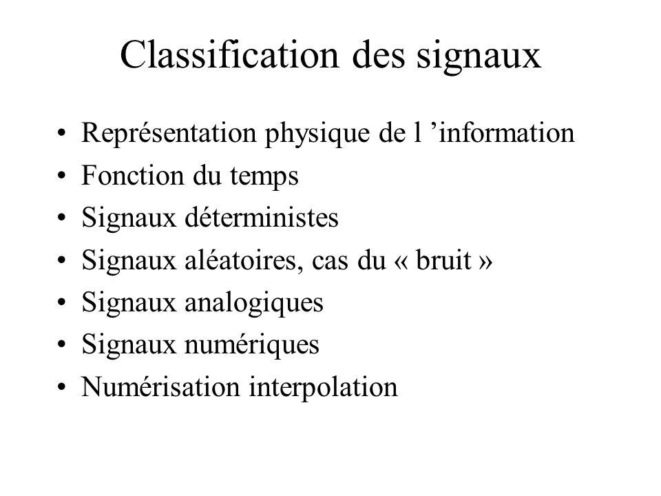 Classification des signaux •Représentation physique de l 'information •Fonction du temps •Signaux déterministes •Signaux aléatoires, cas du « bruit » •Signaux analogiques •Signaux numériques •Numérisation interpolation
