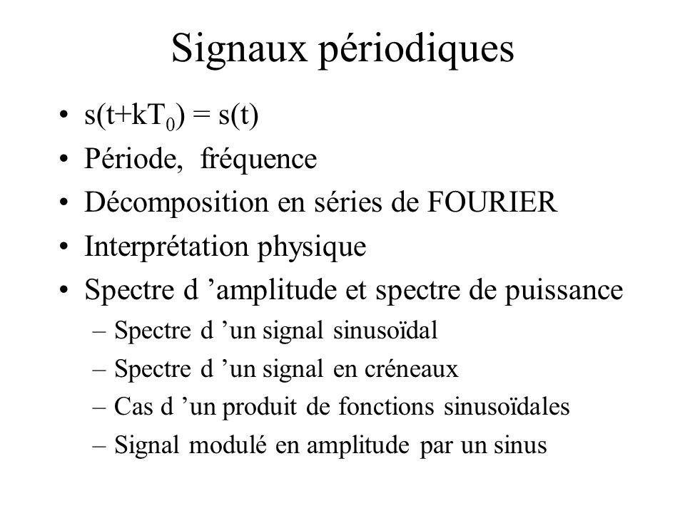 Signaux périodiques •s(t+kT 0 ) = s(t) •Période, fréquence •Décomposition en séries de FOURIER •Interprétation physique •Spectre d 'amplitude et spectre de puissance –Spectre d 'un signal sinusoïdal –Spectre d 'un signal en créneaux –Cas d 'un produit de fonctions sinusoïdales –Signal modulé en amplitude par un sinus