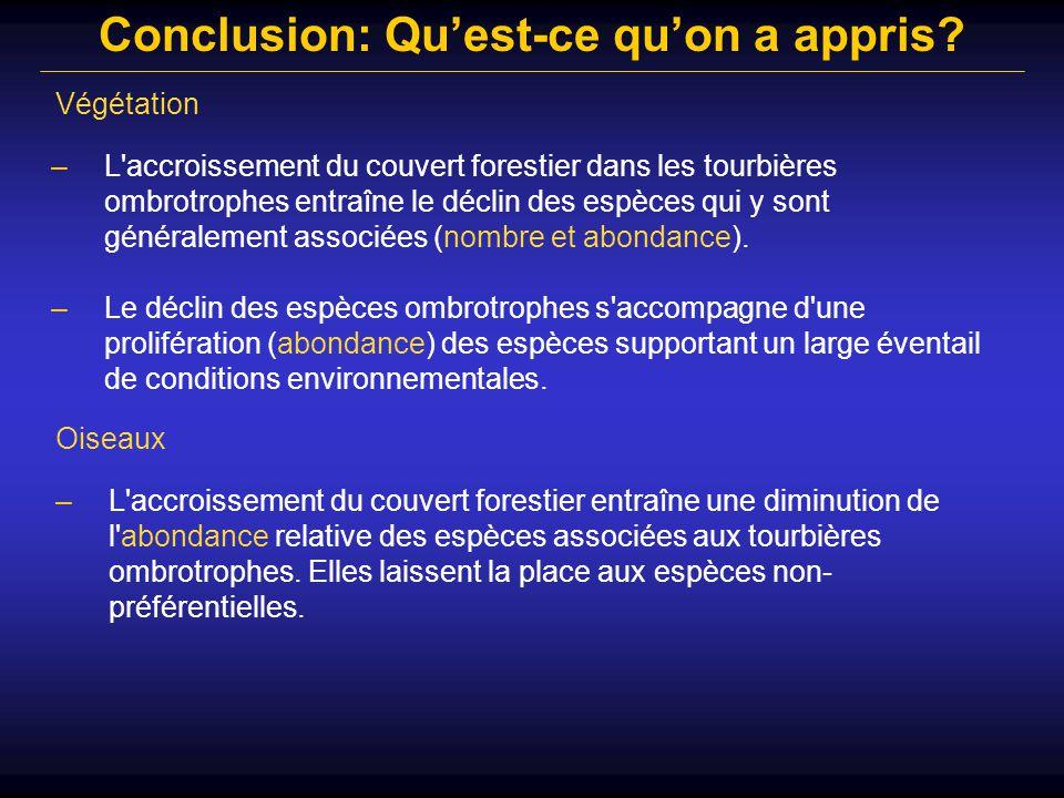 Conclusion: Qu'est-ce qu'on a appris? –Le déclin des espèces ombrotrophes s'accompagne d'une prolifération (abondance) des espèces supportant un large