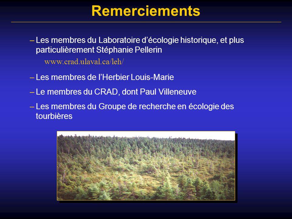 Remerciements –Les membres du Laboratoire d'écologie historique, et plus particulièrement Stéphanie Pellerin www.crad.ulaval.ca/leh/ –Les membres de l