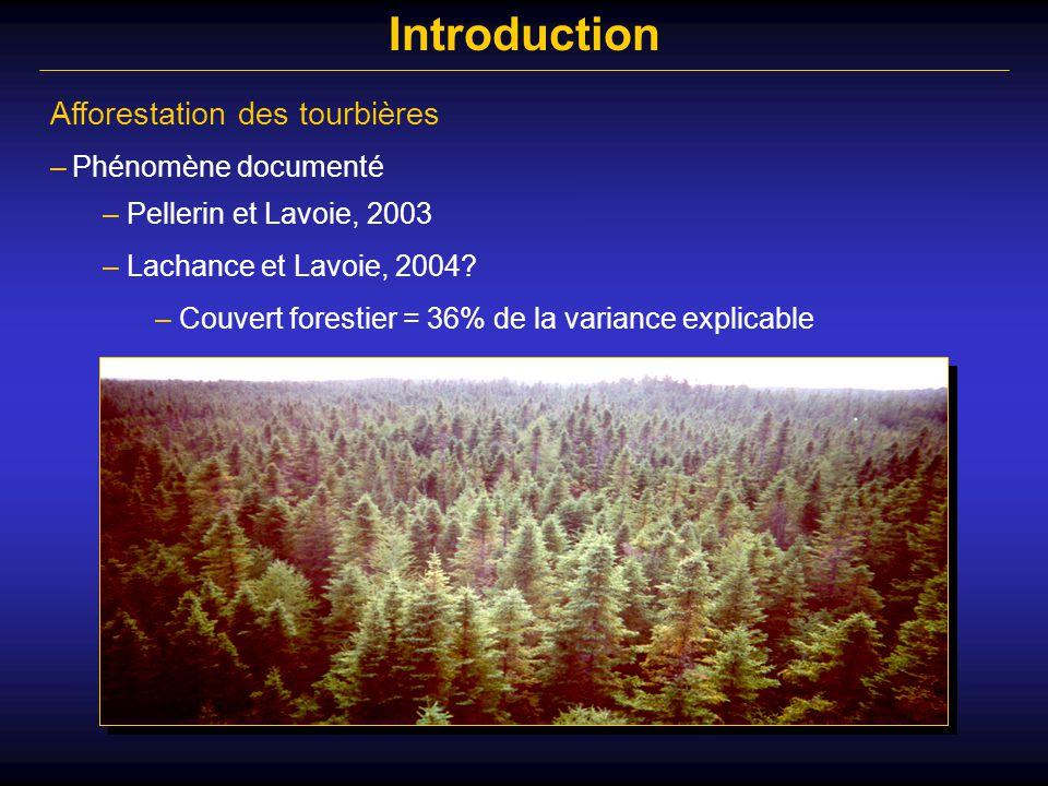 – Pellerin et Lavoie, 2003 Introduction SAO (140 ha) Parc (30 ha) N10 (17 ha) 1 à 33% 5 à 81% 3 à 62% Afforestation des tourbières –Phénomène document