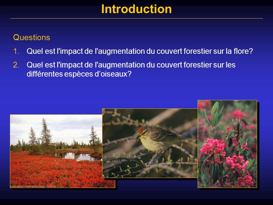 Introduction Questions 1.Quel est l'impact de l'augmentation du couvert forestier sur la flore? 2.Quel est l'impact de l'augmentation du couvert fores
