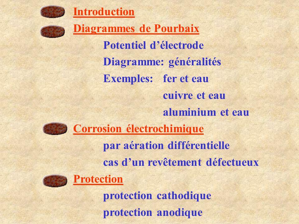 Introduction Diagrammes de Pourbaix Potentiel d'électrode Diagramme: généralités Exemples: fer et eau cuivre et eau aluminium et eau Corrosion électro