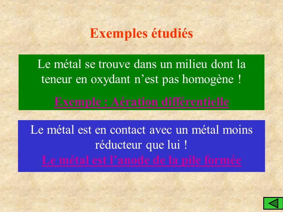 Le métal se trouve dans un milieu dont la teneur en oxydant n'est pas homogène ! Exemple : Aération différentielle Exemples étudiés Le métal est en co