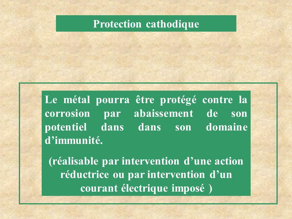 Protection cathodique Le métal pourra être protégé contre la corrosion par abaissement de son potentiel dans dans son domaine d'immunité. (réalisable