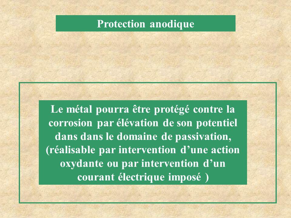 Protection anodique Le métal pourra être protégé contre la corrosion par élévation de son potentiel dans dans le domaine de passivation, (réalisable p