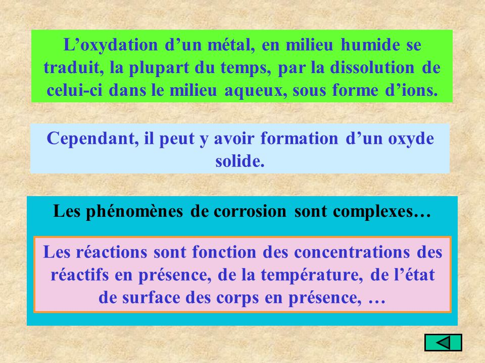 Les phénomènes de corrosion sont complexes… L'oxydation d'un métal, en milieu humide se traduit, la plupart du temps, par la dissolution de celui-ci d