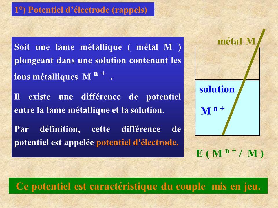 1°) Potentiel d'électrode (rappels) métal M Soit une lame métallique ( métal M ) plongeant dans une solution contenant les ions métalliques M n +. Il