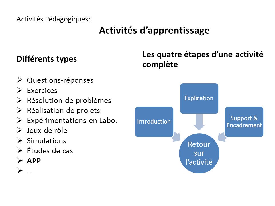 Activités Pédagogiques: Activités d'apprentissage Différents types  Questions-réponses  Exercices  Résolution de problèmes  Réalisation de projets  Expérimentations en Labo.