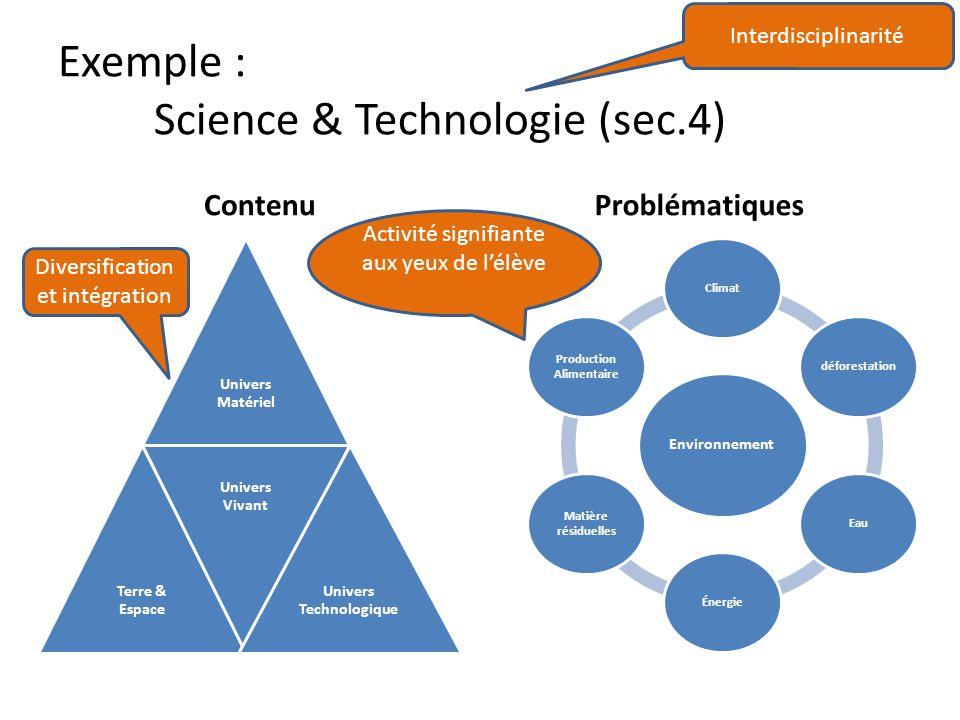 Exemple : Science & Technologie (sec.4) Contenu Environnement ClimatdéforestationEauÉnergie Matière résiduelles Production Alimentaire Problématiques Univers Matériel Terre & Espace Univers Vivant Univers Technologique Interdisciplinarité Diversification et intégration Activité signifiante aux yeux de l'élève