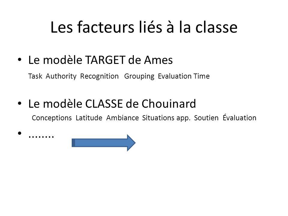 Les facteurs liés à la classe • Le modèle TARGET de Ames Task Authority Recognition Grouping Evaluation Time • Le modèle CLASSE de Chouinard Conceptions Latitude Ambiance Situations app.