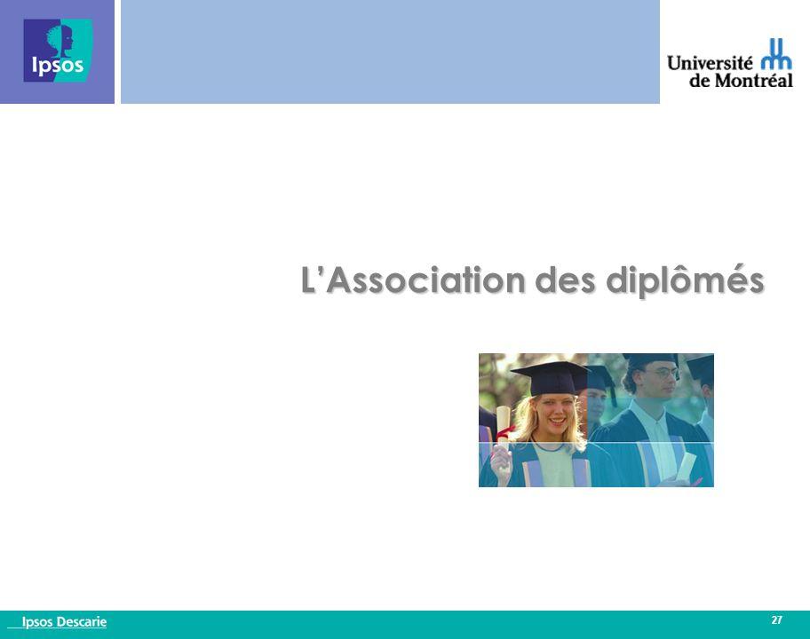 27 L'Association des diplômés