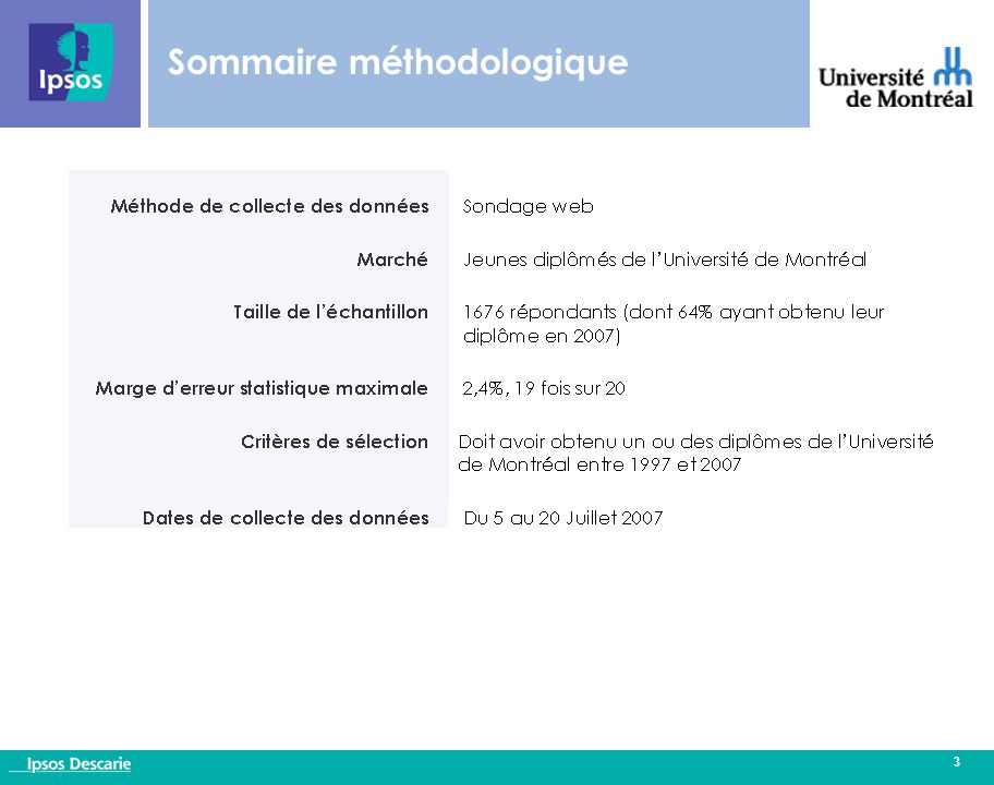 3 Sommaire méthodologique