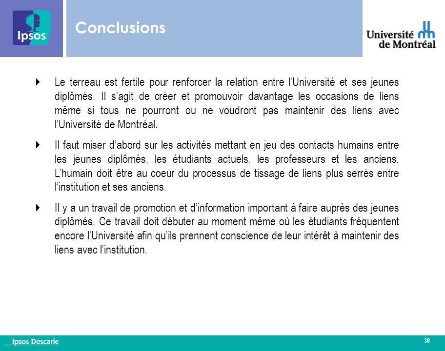 30 Conclusions  Le terreau est fertile pour renforcer la relation entre l'Université et ses jeunes diplômés.